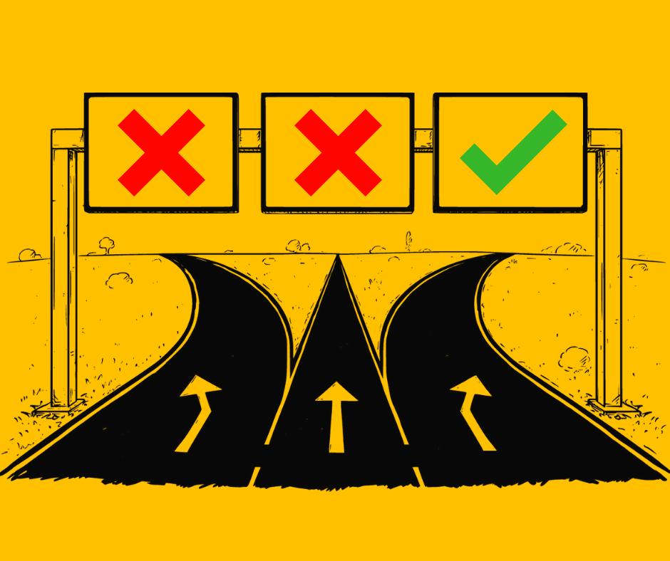 Deux routes représentent les mauvais choix et une représente le bon
